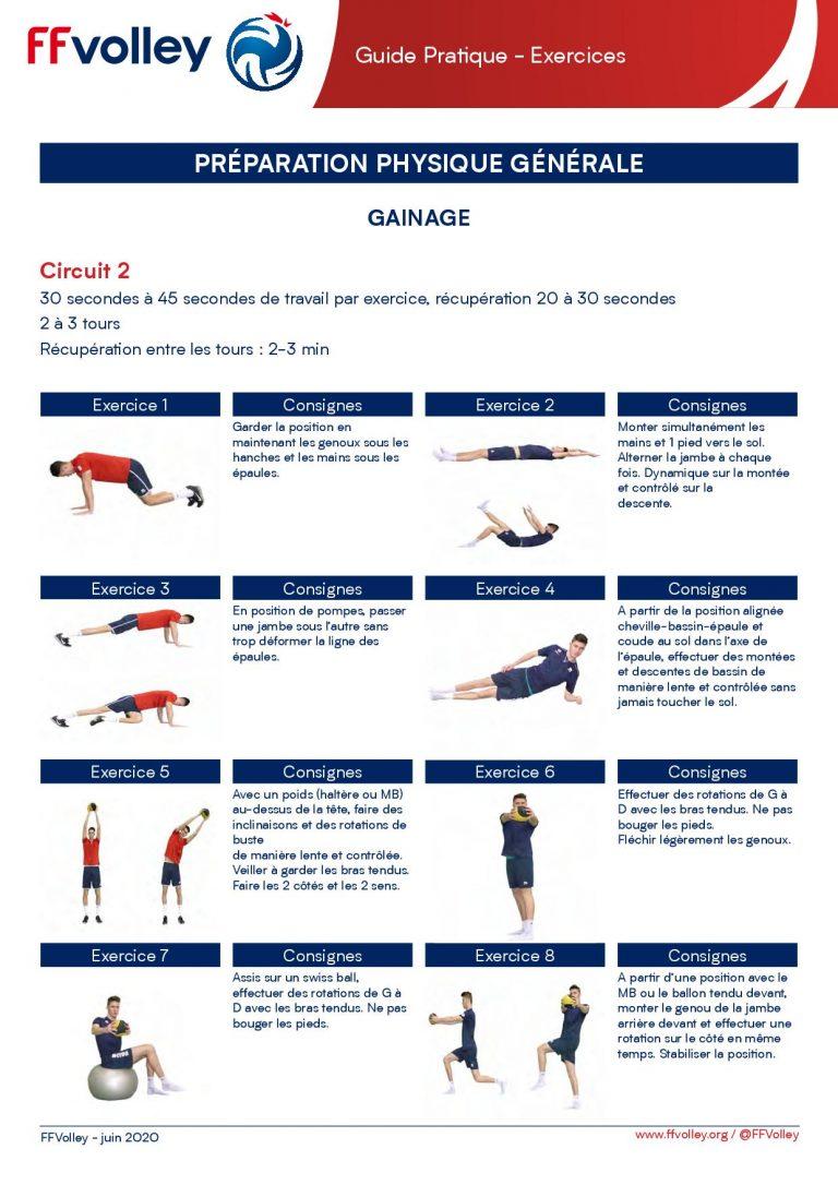 Guide Pratique FFVolley18
