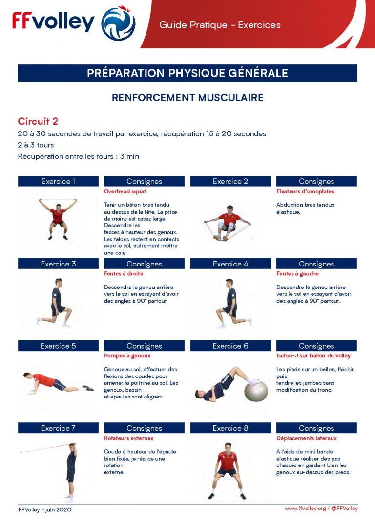 Guide Pratique FFVolley21