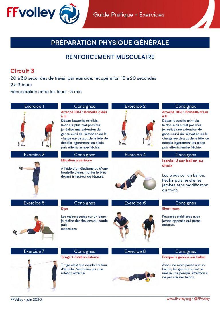Guide Pratique FFVolley22