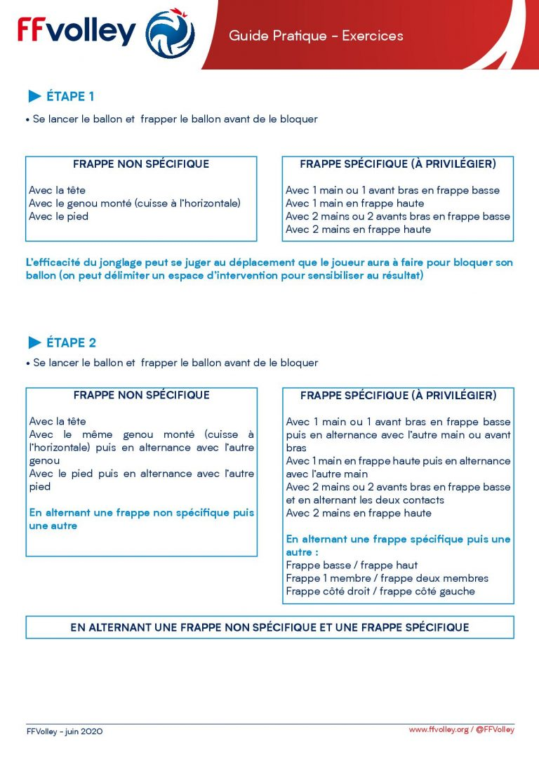 Guide Pratique FFVolley29