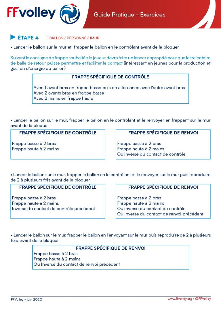 Guide Pratique FFVolley31